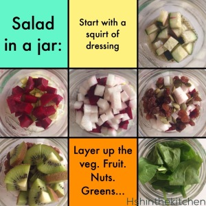steps to make salad in a jar - layers of vegetables